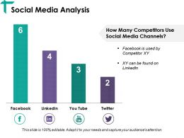 Social Media Analysis Ppt Visual Aids Deck