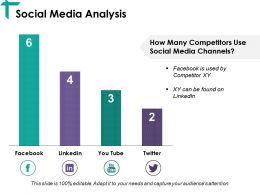 Social Media Analysis Ppt Visual Aids Deck