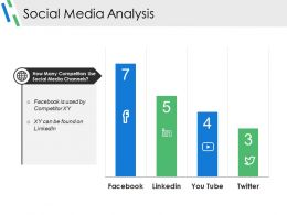 Social Media Analysis Presentation Graphics