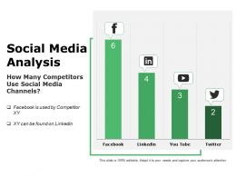 Social Media Analysis Presentation Layouts