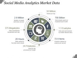 Social Media Analytics Market Data Powerpoint Slide Images