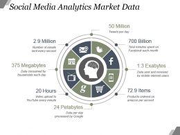 social_media_analytics_market_data_powerpoint_slide_images_Slide01
