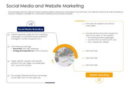 Social Media And Website Marketing Strengthen Brand Image Railway Company Ppt Styles