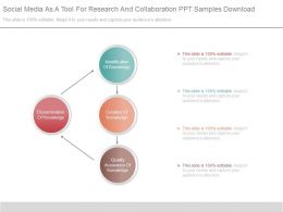 Social Media As A Tool For Research And Collaboration Ppt Samples Download