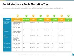 Social Media As A Trade Marketing Tool Developing And Managing Trade Marketing Plan Ppt Pictures