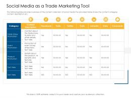 Social Media As A Trade Marketing Tool Offline And Online Trade Advertisement Strategies Ppt Professional