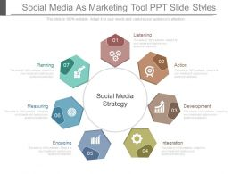 Social Media As Marketing Tool Ppt Slide Styles