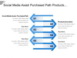 Social Media Assist Purchased Path Products Innovation Customer Supports