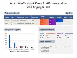 Social Media Audit Report With Impressions And Engagement