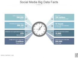 Social Media Big Data Facts Ppt Example 2015