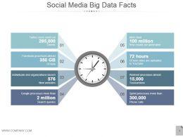 Social Media Big Data Facts Ppt Example 2015