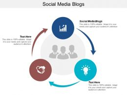 Social Media Blogs Ppt Powerpoint Presentation Infographic Template Model Cpb