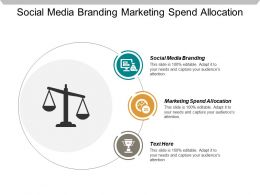 Social Media Branding Marketing Spend Allocation Employment Branding Cpb