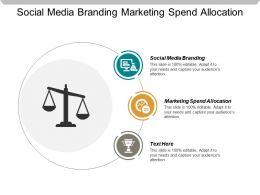 Social Media Branding Marketing Spend Allocation Employment Branding Cpb