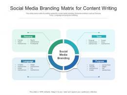 Social Media Branding Matrix For Content Writing