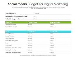 Social Media Budget For Digital Marketing