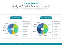 Social Media Budget Plan For Product Launch