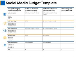 Social Media Budget Ppt Layouts Designs Download