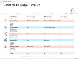 Social Media Budget Template Business Expenses Summary Ppt Microsoft