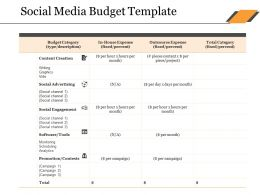 Social Media Budget Template Ppt Files