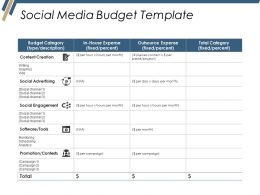 Social Media Budget Template Ppt Good