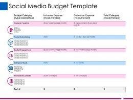 social_media_budget_template_ppt_show_Slide01