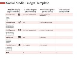 Social Media Budget Template Ppt Slides Portrait