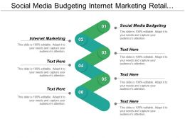 Social Media Budgeting Internet Marketing Retail Management Development Cpb