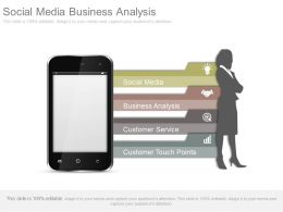Social Media Business Analysis Ppt Sample