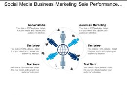 Social Media Business Marketing Sale Performance Network Marketing Cpb