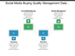Social Media Buying Quality Management Data Management Change Management Cpb