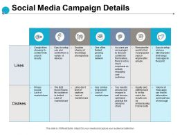 Social Media Campaign Details Business Strategy Ppt Powerpoint Presentation Show Grid