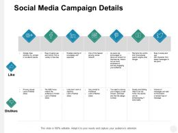 Social Media Campaign Details Encouraged Ppt Powerpoint Presentation File Samples