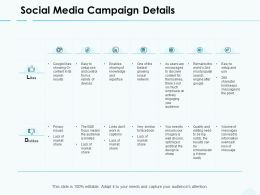 Social Media Campaign Details Social Network Audience Ppt Powerpoint Presentation Slides Clipart