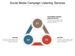 Social Media Campaign Listening Services Ppt Powerpoint Presentation Inspiration Cpb