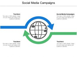 Social Media Campaigns Ppt Powerpoint Presentation Ideas Templates Cpb