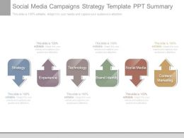 Social Media Campaigns Strategy Template Ppt Summary