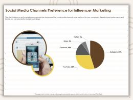 Social Media Channels Preference For Influencer Marketing Ppt Presentation Visual Aids