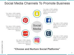 Social Media Channels To Promote Business Powerpoint Slide Show