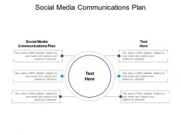 Social Media Communications Plan Ppt Powerpoint Presentation Diagrams Cpb