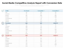 Social Media Competitive Analysis Report With Conversion Rate