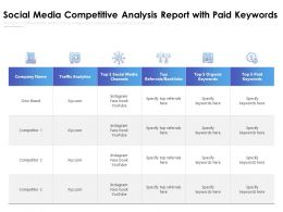 Social Media Competitive Analysis Report With Paid Keywords