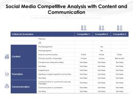 Social Media Competitive Analysis With Content And Communication