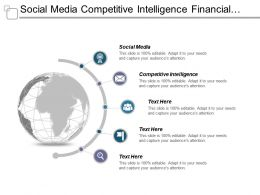 Social Media Competitive Intelligence Financial Planning Network Marketing Cpb