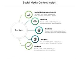 Social Media Content Insight Ppt Powerpoint Presentation Example Topics Cpb