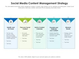 Social Media Content Management Strategy