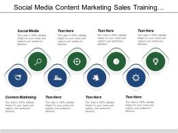 Social Media Content Marketing Sales Training Lead Management