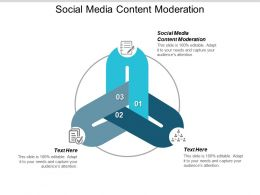 Social Media Content Moderation Ppt Powerpoint Presentation Infographic Template Topics Cpb
