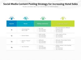Social Media Content Posting Strategy For Increasing Hotel Sales
