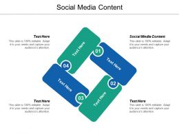 Social Media Content Ppt Powerpoint Presentation Infographics Demonstration Cpb